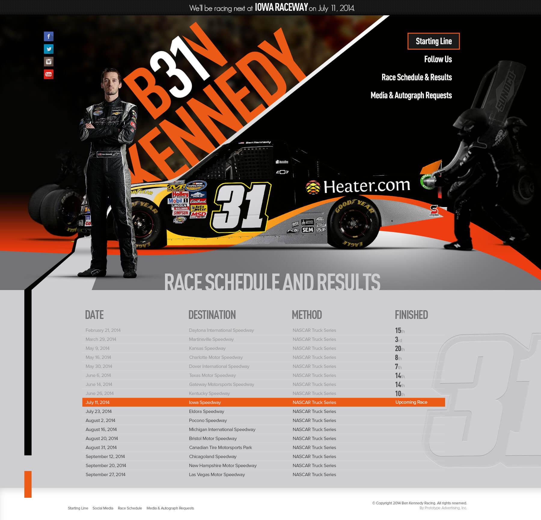 NASCAR Truck Series – Ben Kennedy Microsite